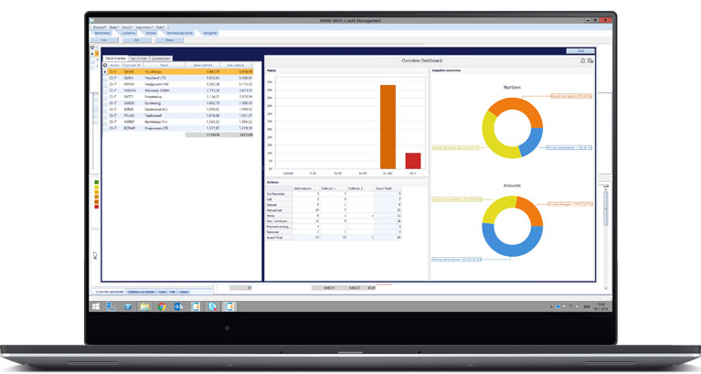 Laptop met credit management dashboard
