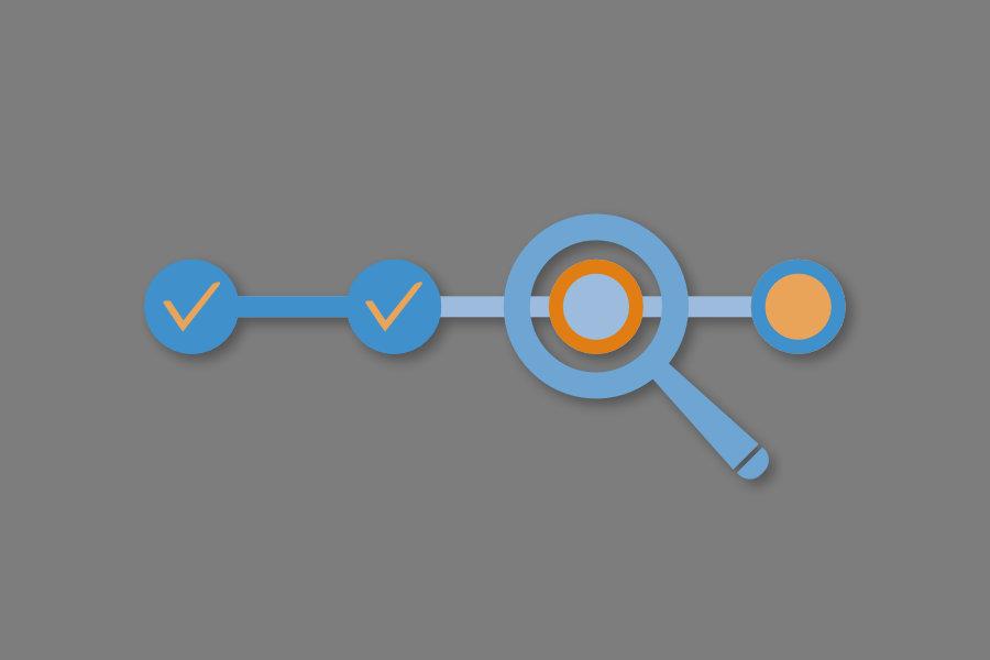 Credit managent software tijdlijn voor geautomatiseerde processen