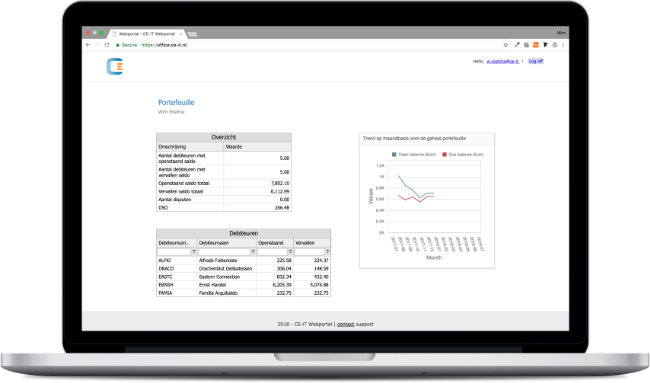 MacBook Pro with online credit management software